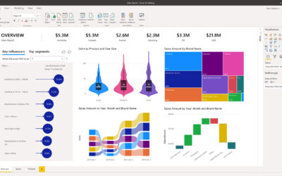 Build Real-Time Dynamics 365 Reports in PowerBI: Leveraging the Tabular Data Stream (TDS) endpoint for Dataverse – Part 1